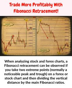 Differences between equity stock charts and forex charts