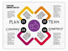 http://charts.poweredtemplate.com/powerpoint-diagrams-charts/ppt-business-models-diagrams/02035/0/index.html Plan Team Company Strategy Diagram