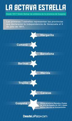 Incorporación de 8va estrella a la bandera de Venezuela reivindica voluntad de Simón Bolívar