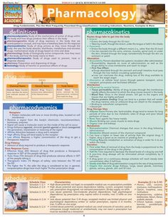 Clinical medical assisting pdf medical assistant pay rate pharmacology 9781423201816 fandeluxe Gallery