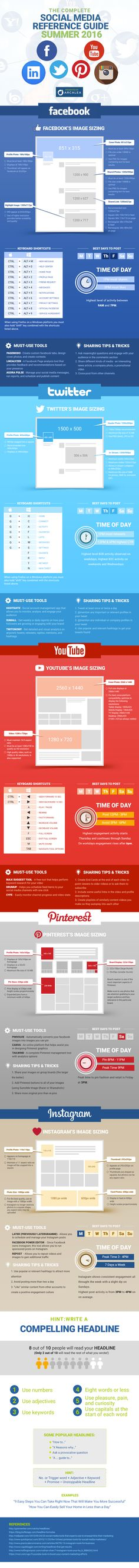 A Beginners Guide to Social Media: Image Sizes, Times to Post & More [Infographic] - @redwebdesign