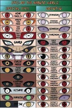 Eyes Of Naruto World. Naruto & Garra's are my favorites. Naruto Shippuden Sasuke, Anime Naruto, Naruto Eyes, Wallpaper Naruto Shippuden, Naruto Wallpaper, Itachi Uchiha, Naruto And Sasuke, Sasunaru, Boruto Uzumaki Byakugan