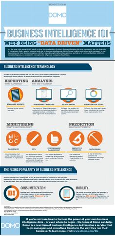 Why being #data driven matters. Business Intelligence 101 #infographic