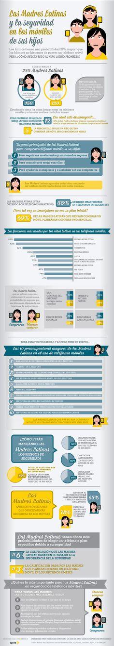Las madres latinas y la seguridad en los móvilesde sus hijos. #Latism #MadresLatinas #Mobile
