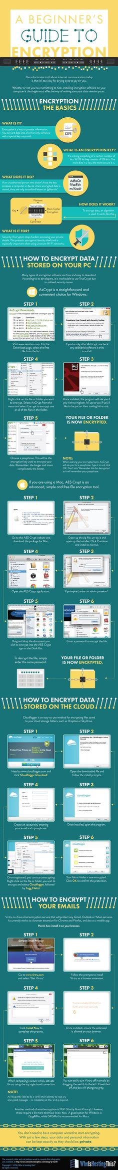 Discover new TIPS!  Discover new TIPS!  Published by: WhoIsHostingThis.com Original source: here TIPS FOR: education, education and communications, software, technology