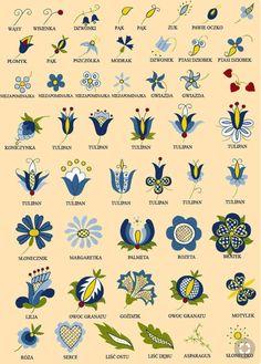 Folk Embroidery Patterns Folk art flowers of the Kaszuby Region Hungarian Embroidery, Folk Embroidery, Embroidery Patterns, Hungarian Tattoo, Swedish Tattoo, Polish Embroidery, Folk Art Flowers, Flower Art, Flower Ideas