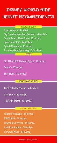 The minimum height requirements for all rides at Disney World that have one.