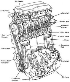 Basic Car Parts Diagram | motorcycle engine. | Projects to Try ...