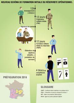 Gendarmerie nationale - Une réserve opérationnelle en mutation!