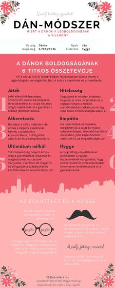 "Miért a dánok a legboldogabbak a világon? Infografikán a 6 ""titkos"" összetevő 