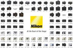 Nikon Poster Shows Sixty Years of Camera Evolution in One Image