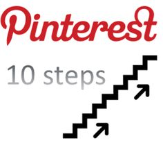 10 Steps to Successful Pinterest Marketing http://www.barclayjones.com/blog/social-media-for-recruiters/10-steps-to-successful-pinterest-marketing/