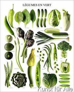 Atelier Nouvelles Images - Grünes Gemüse