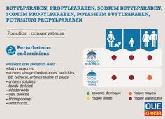 Butylparaben, propylparaben, sodium butylparaben, sodium propylparaben, potassium butylparaben, potassium propylparaben