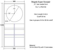 Subwoofer Box Design, Speaker Plans, Birch Ply, Speaker Design, Speakers, Audio, How To Plan, Electronics, Vintage