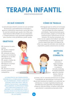 Psychology Studies, Psychology Facts, Learning Websites, Kids Learning, Motivation Psychology, Gestalt Therapy, Emotional Intelligence, Social Work, Kids Education