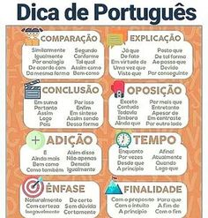 Build Your Brazilian Portuguese Vocabulary Portuguese Grammar, Learn To Speak Portuguese, Learn Brazilian Portuguese, Portuguese Lessons, Portuguese Language, Common Quotes, Study Organization, Lettering Tutorial, Learn A New Language