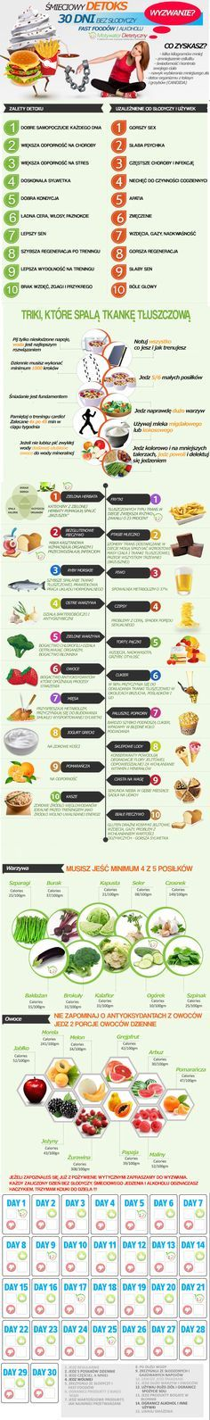 30 Days Detox plan - No sweets, junk food or alcohol. By MotywatorDietetyczny