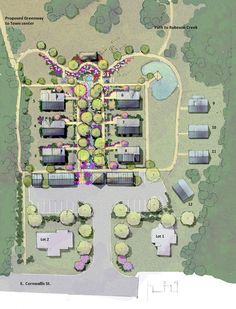 pocket neighborhood site plan - Buscar con Google