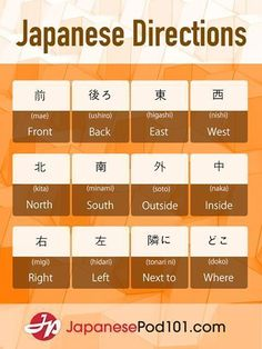 essential Japanese direction words. Totally FREE Japanese lessons online at JapanesePod101 - free podcasts, videos, printables, worksheets, pdfs and more! We recommend Japanese Pod 101 to learn Japanese online. Learn real Japanese words and phrases, the way it's spoken today. Learn Japanese online as a beginner all the way up to advanced. Sign up for your free lifetime account and see how much you can learn in a week! #japanese #learnjapanese #nihongo #studyjapanese #languages #affiliate #ad