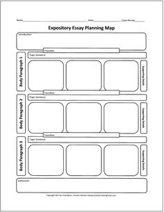 These free graphic organizers include webs for preparing to write, flow charts for sequencing, persuasive and expository essay maps, customizable organizers . . .