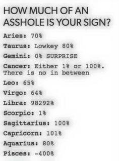 Le Zodiac, Zodiac Funny, Zodiac Signs Sagittarius, Zodiac Sign Traits, Zodiac Star Signs, Horoscope Signs, Zodiac Horoscope, Zodiac Quotes, Taurus