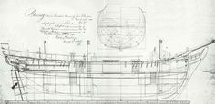 old sailing ship technical drawings - Google Search