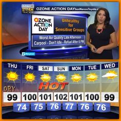 Hot & Dry be4 the humidity returns. Plus, today is an #OzoneActionDay @tceqnews Reduce pollution & conserve energy