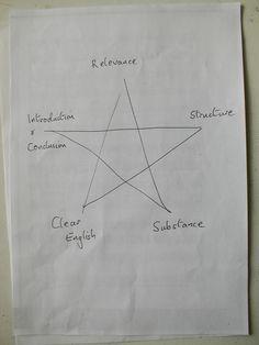 professional rhetorical analysis essay ghostwriter services gb