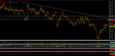 FOREX, COMEX and Equity Signals : Stock Pick of the day, Tuesday, August 12 2014 : T...