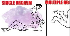 SEX POSITIONS TO MAKE WOMEN ORGASM EVERY TIME.