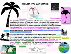 This language arts poster is in a sub-tropical theme and focuses on 8 forms of figurative language: simile, metaphor, oxymoron, alliteration, onomatopoeia, hyperbole, allusion, personification, and idiom. A narrative focusing on flamingos incorporates the 8 examples of figurative language.