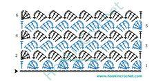 HookinCrochet ™ - Símbolos ganchillo software de fuentes