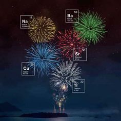 Chemistry of Fireworks-- I always think of which element goes into the fireworks to make the colors....nerd