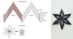 Victoriya Katamashvili. A different way to use Russian leaves.  Schema. #seed #bead #tutorial