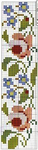 Вышивки, работ и сотни крестиком узоры всех типов, бесплатно: Коллекция тематических роз края
