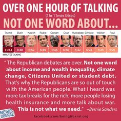 """""""The Republican debates are over. Not one word about income and wealth inequality, climate change, Citizens United or student debt. That's why the Republicans are so out of touch with the American people. What I heard was more tax breaks for the rich, more people losing health insurance and more talk about war. This is not what we need."""" --Bernie Sanders"""