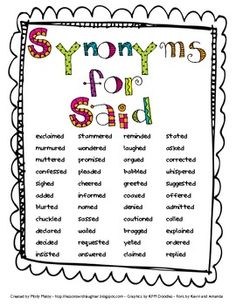 Synonyms for 'said' - English vocabulary