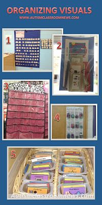ORGANIZATION - This is a great use of visual examples in the classroom. This can be great for students who are learning to connect words with objects. This could be especially helpful for students with autism as they better process a visual example or schedule.