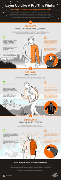 How To Layer Up Like A Pro Infographic