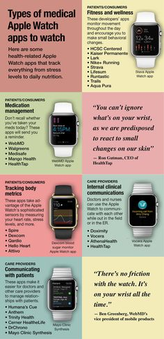 A selection of medical apps for the Apple Watch.