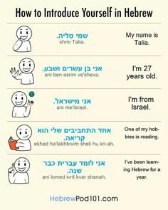 How to introduce yourself in Hebrew #learnhebrew