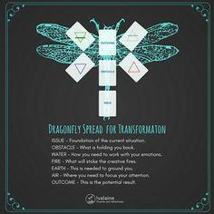 Transformation tarot spread