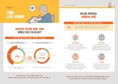 Web Design, Print Design, Graphic Design, Book Design Layout, Print Layout, Editorial Layout, Editorial Design, Magazine Design, Infographic