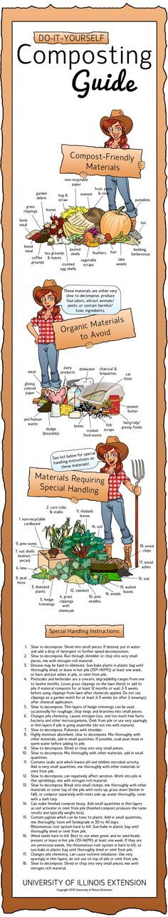 Composting for the Homeowner » compost, compost pile The Homestead Survival