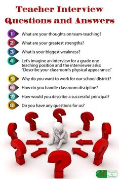 8 teacher interview questions and answers teacher interview 8 teacher interview questions and answers fandeluxe Images