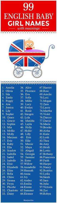 99 Popular English Baby Girl Names With Meanings