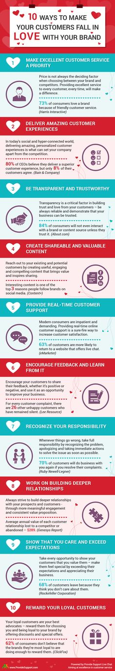 10 Ways To Make Your Customers Fall In Love With Your Brand: www. - Customer Service - Ideas of Selling A Home Tips - 10 Ways To Make Your Customers Fall In Love With Your Brand: www. Marketing Quotes, Marketing And Advertising, Internet Marketing, Online Marketing, Digital Marketing, Marketing Tools, Customer Experience, Customer Service, Small Business Marketing