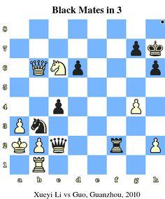 Black Mates in 3. Xueyi Li vs Guo, Guanzhou, 2010 www.jouer-aux-echecs.com #echecs #chess #jeu #strategie