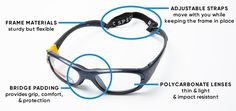 Sports goggles are a perfect safe and durable choice for protective eyewear and are available with or without a prescription. Kids Glasses, Sports Glasses, Glasses Guide, One Small Step, Eye Protection, Kids Sports, Framing Materials, Eyewear, Lenses